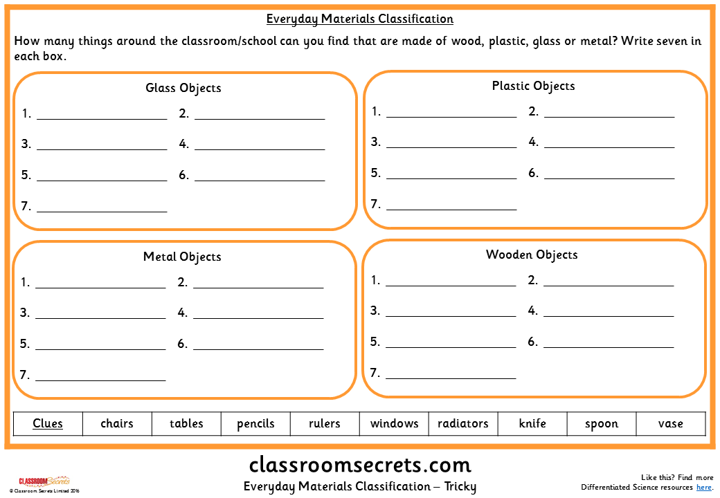 Everyday Materials Classification
