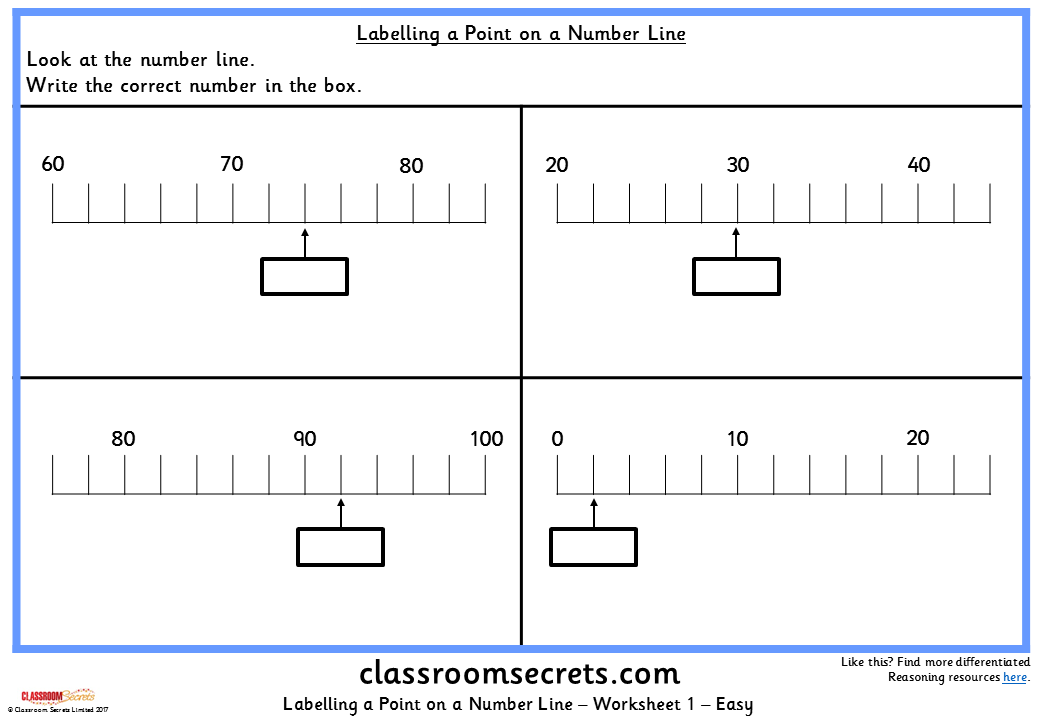 Labelling a Point on a Number Line KS1 Reasoning SATs Test Practice
