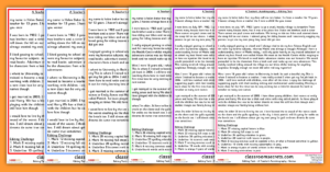 Autobiography Worksheets KS2