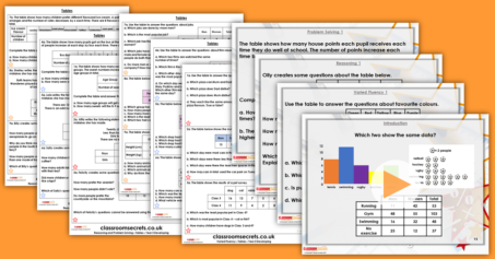 Mixed Age Year 3 and 4 Statistics Step 4 Resource Pack