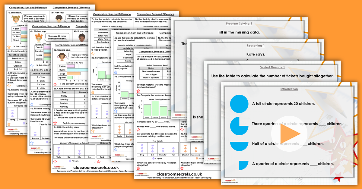 Comparison, Sum and Difference Year 4 Resources