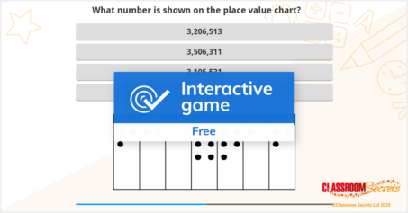 Free Year 6 Numbers to Ten Million IWB Place Value Activity