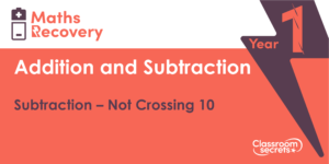 Subtraction - Not Crossing 10 Maths Recovery